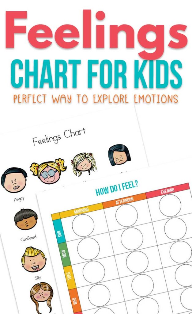 Feelings Chart for Kids